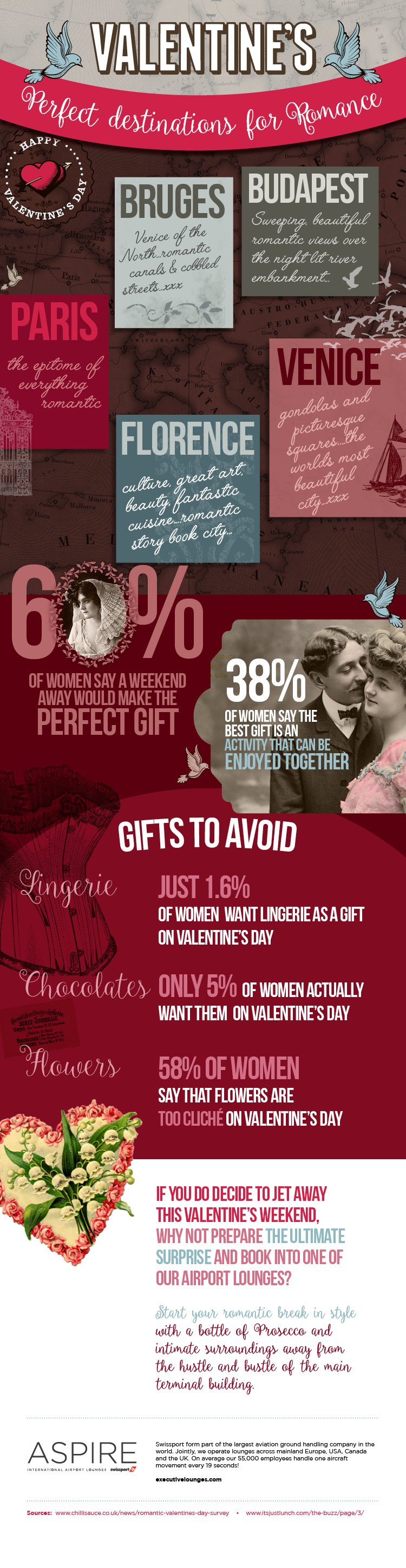 Valentines - Perfect Destinations for Romance Infographic