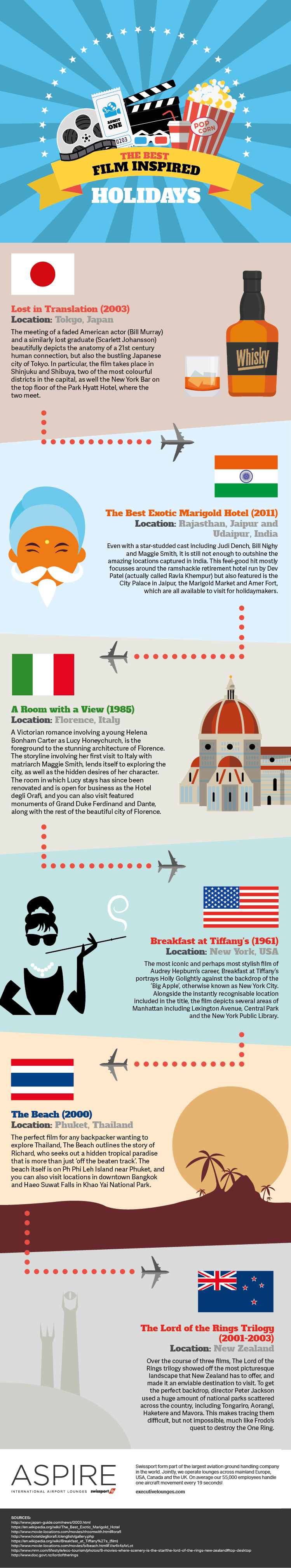 Film Inspired Holidays Infographic