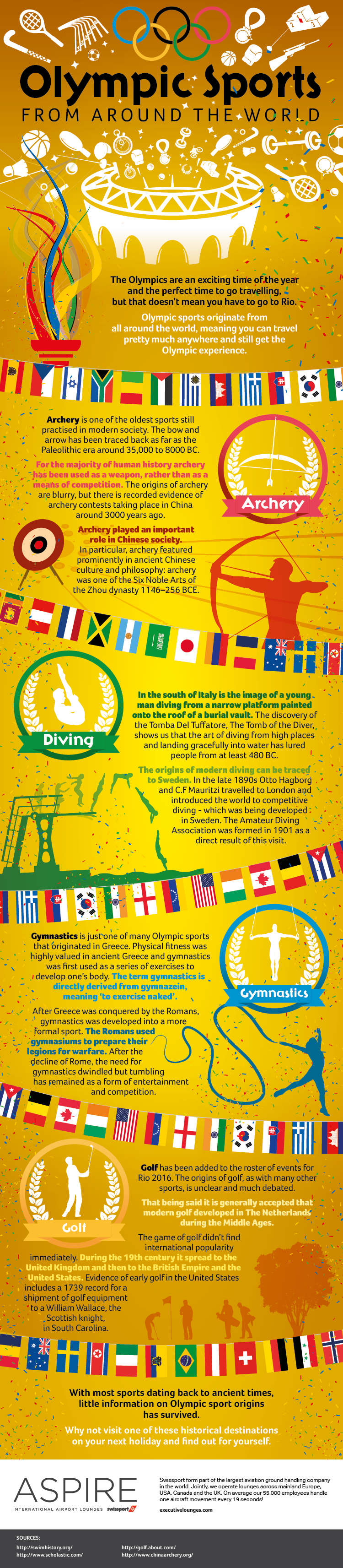 Olympic sports from around the world infographic